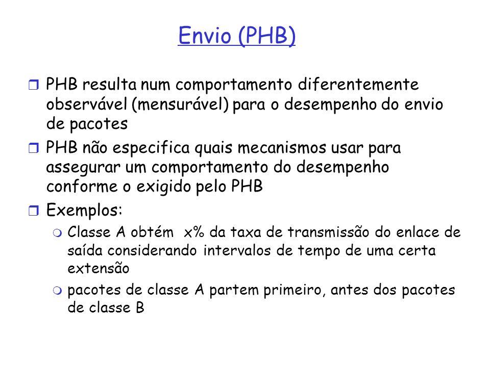 Envio (PHB) PHB resulta num comportamento diferentemente observável (mensurável) para o desempenho do envio de pacotes PHB não especifica quais mecani