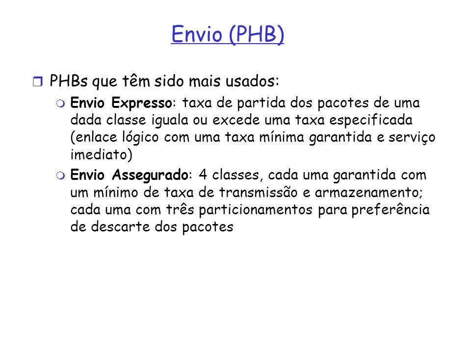 Envio (PHB) PHBs que têm sido mais usados: Envio Expresso: taxa de partida dos pacotes de uma dada classe iguala ou excede uma taxa especificada (enla