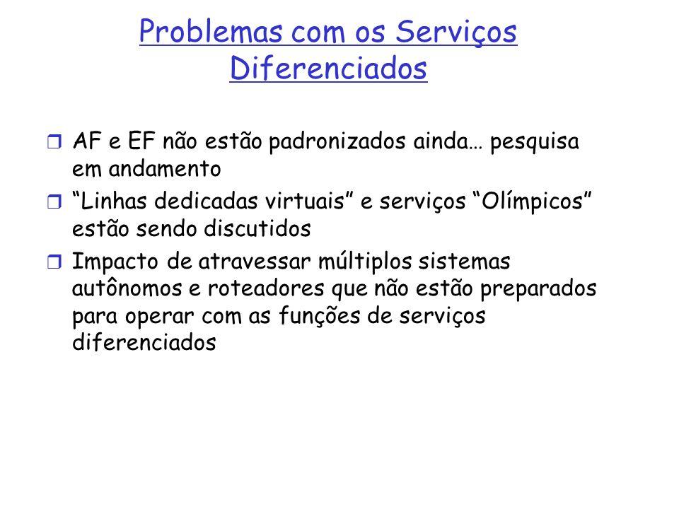 Problemas com os Serviços Diferenciados AF e EF não estão padronizados ainda… pesquisa em andamento Linhas dedicadas virtuais e serviços Olímpicos est