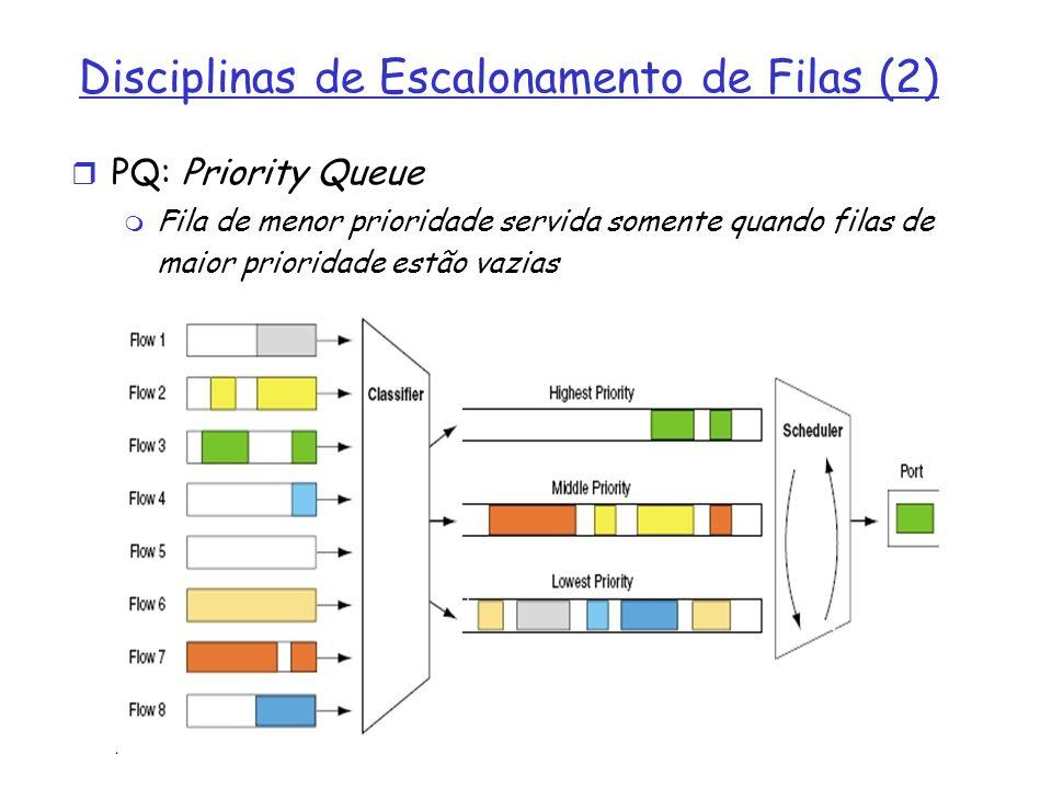 Disciplinas de Escalonamento de Filas (2) PQ: Priority Queue Fila de menor prioridade servida somente quando filas de maior prioridade estão vazias