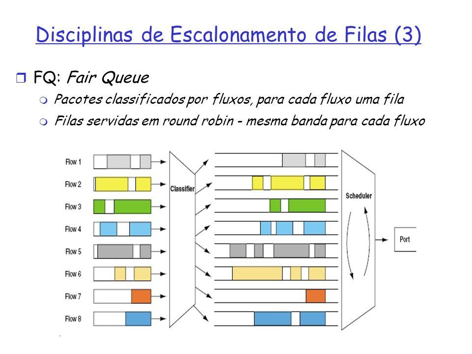 Disciplinas de Escalonamento de Filas (3) FQ: Fair Queue Pacotes classificados por fluxos, para cada fluxo uma fila Filas servidas em round robin - me