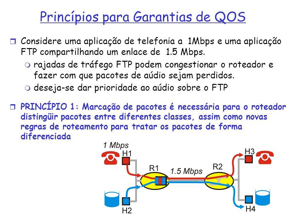 Princípios para Garantias de QOS Considere uma aplicação de telefonia a 1Mbps e uma aplicação FTP compartilhando um enlace de 1.5 Mbps. rajadas de trá