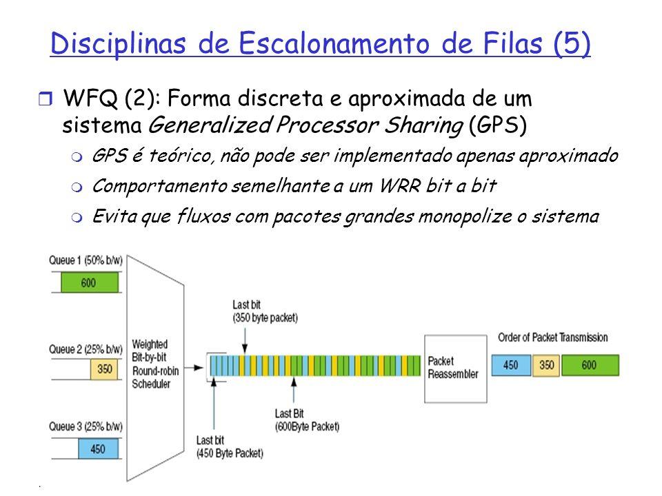 Disciplinas de Escalonamento de Filas (5) WFQ (2): Forma discreta e aproximada de um sistema Generalized Processor Sharing (GPS) GPS é teórico, não po