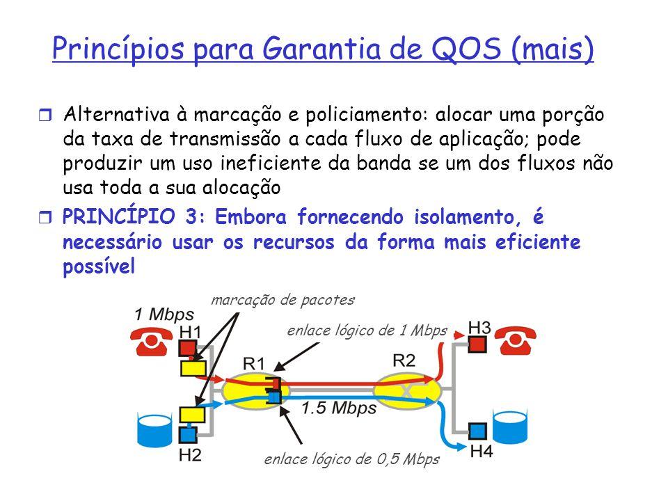 Alternativa à marcação e policiamento: alocar uma porção da taxa de transmissão a cada fluxo de aplicação; pode produzir um uso ineficiente da banda s