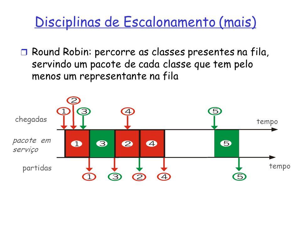 Weighted Fair Queuing (fila justa ponderada): é uma forma generalizada de Round Robin na qual se tenta prover a cada classe com um volume diferenciado de serviço num dado período de tempo Disciplinas de Escalonamento (mais) classificador de chegadas partidas enlace