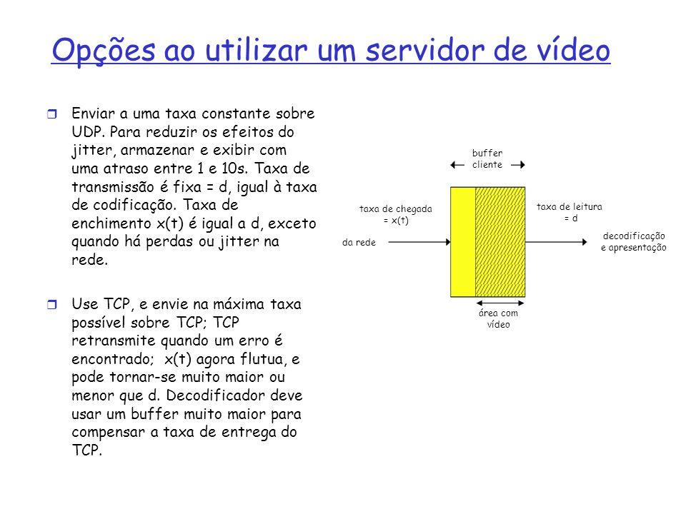 Opções ao utilizar um servidor de vídeo Enviar a uma taxa constante sobre UDP. Para reduzir os efeitos do jitter, armazenar e exibir com uma atraso en