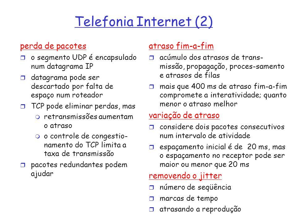 Telefonia Internet (2) perda de pacotes o segmento UDP é encapsulado num datagrama IP datagrama pode ser descartado por falta de espaço num roteador T