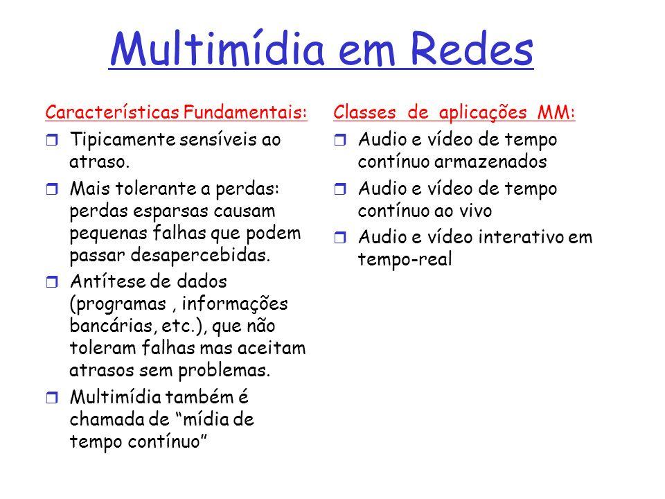 Sistema Brasileiro de TV Digital Middleware Ginga: