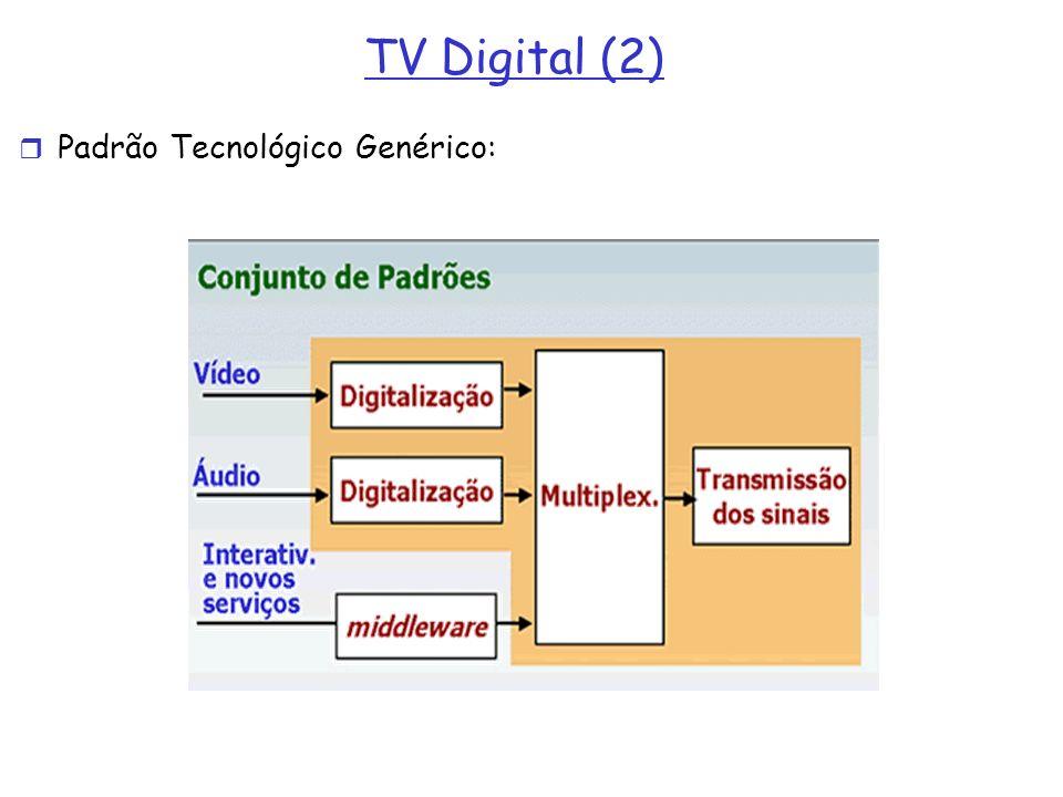 TV Digital (2) Padrão Tecnológico Genérico: