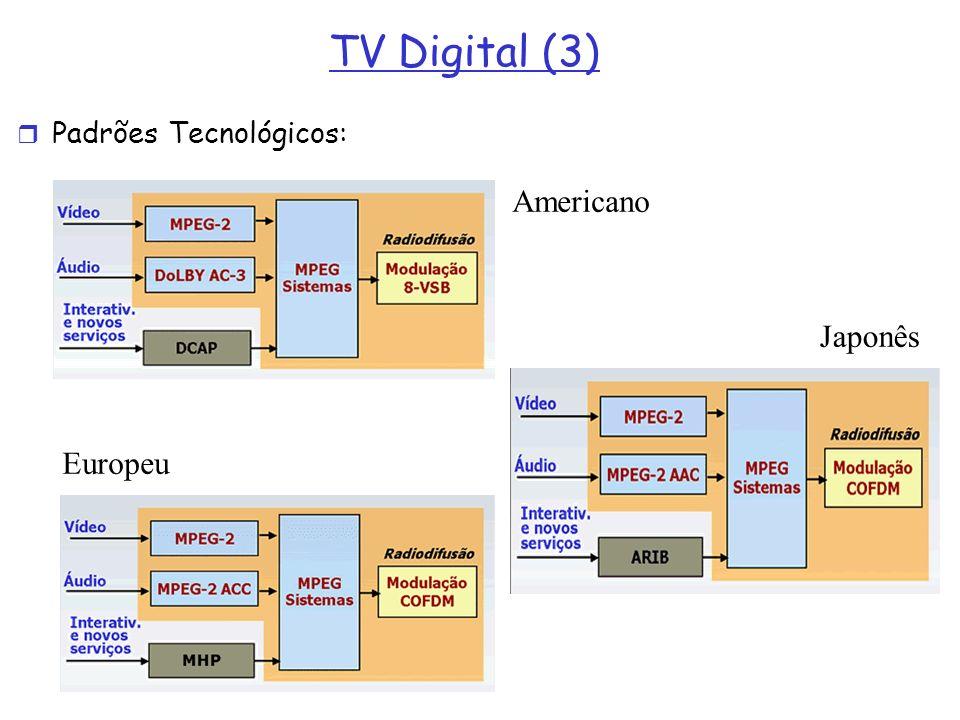 TV Digital (3) Padrões Tecnológicos: Americano Europeu Japonês
