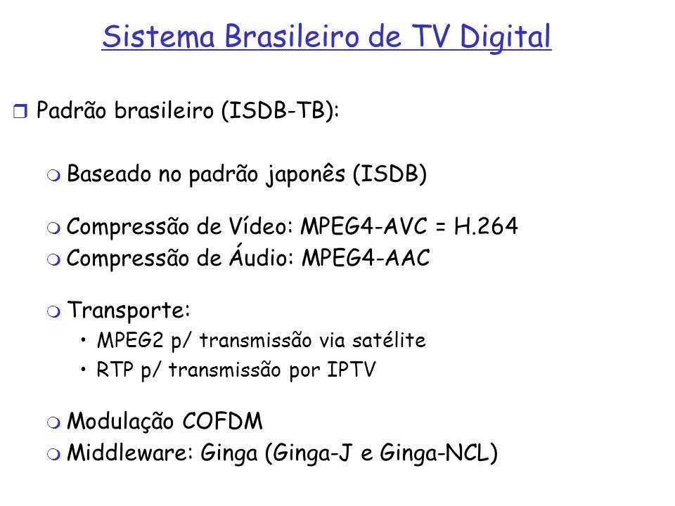 Sistema Brasileiro de TV Digital Padrão brasileiro (ISDB-TB): Baseado no padrão japonês (ISDB) Compressão de Vídeo: MPEG4-AVC = H.264 Compressão de Áu