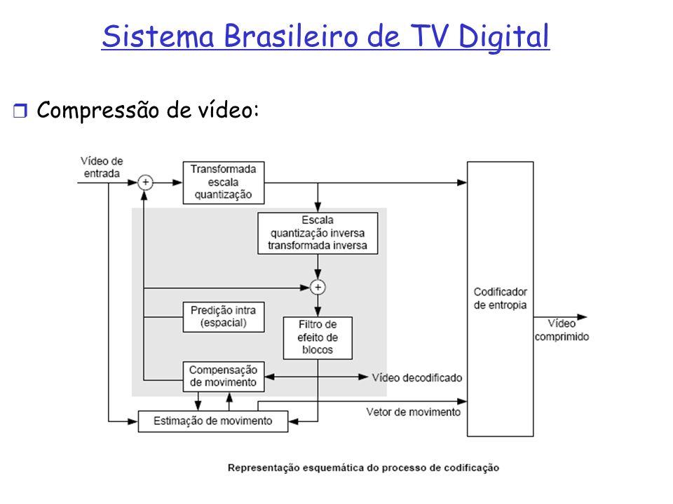 Sistema Brasileiro de TV Digital Compressão de vídeo: