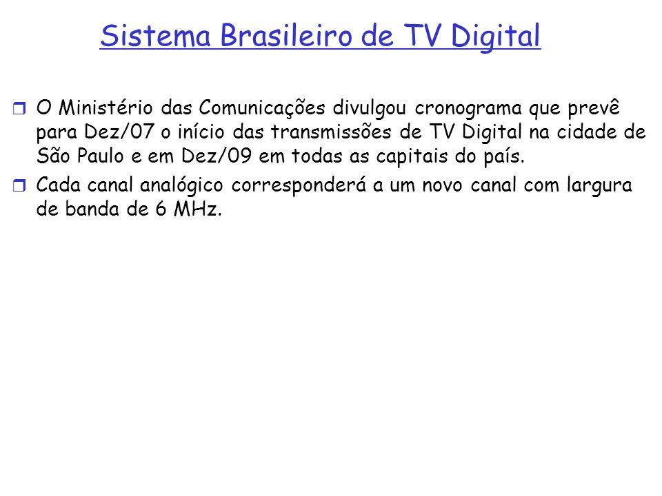 Sistema Brasileiro de TV Digital O Ministério das Comunicações divulgou cronograma que prevê para Dez/07 o início das transmissões de TV Digital na ci