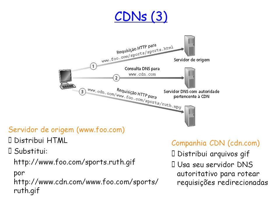 Servidor de origem (www.foo.com) Distribui HTML Substitui: http://www.foo.com/sports.ruth.gif por http://www.cdn.com/www.foo.com/sports/ ruth.gif Comp