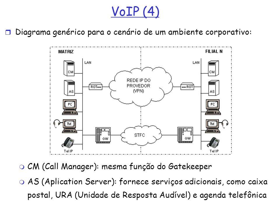 VoIP (4) Diagrama genérico para o cenário de um ambiente corporativo: CM (Call Manager): mesma função do Gatekeeper AS (Aplication Server): fornece se