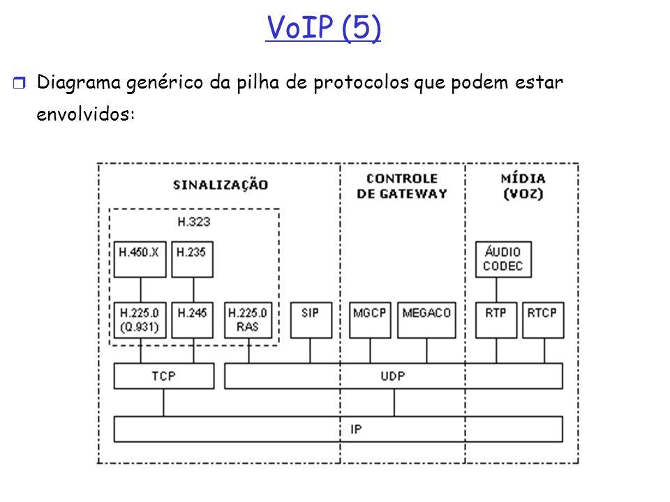 VoIP (5) Diagrama genérico da pilha de protocolos que podem estar envolvidos: