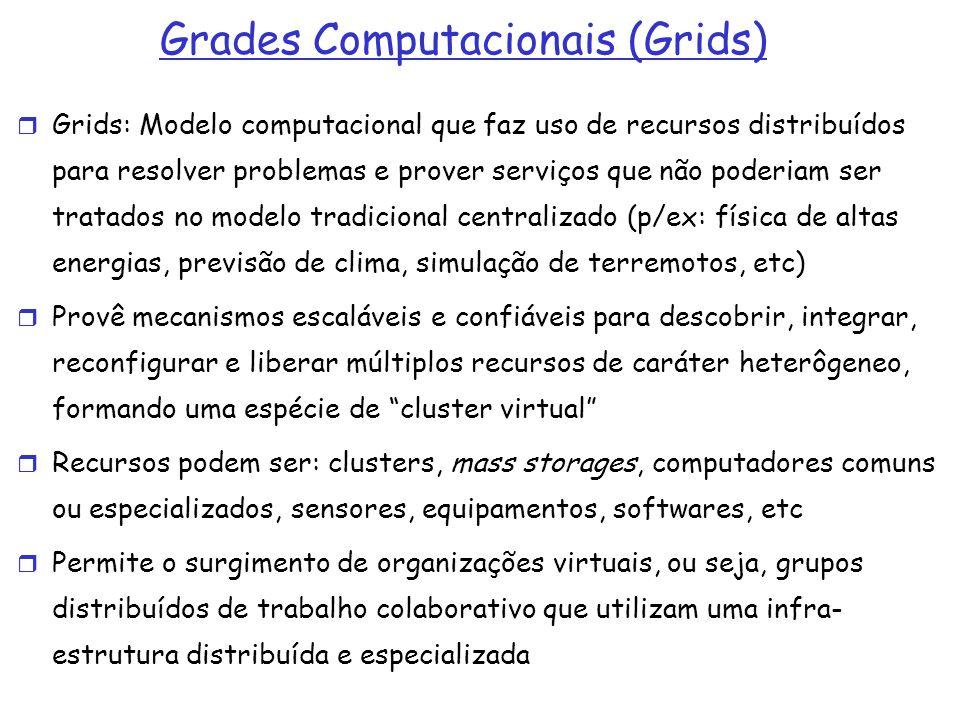 Grades Computacionais (Grids) Grids: Modelo computacional que faz uso de recursos distribuídos para resolver problemas e prover serviços que não poder