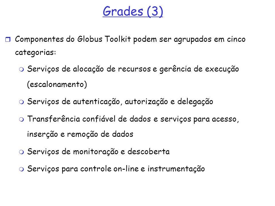Grades (3) Componentes do Globus Toolkit podem ser agrupados em cinco categorias: Serviços de alocação de recursos e gerência de execução (escalonamen