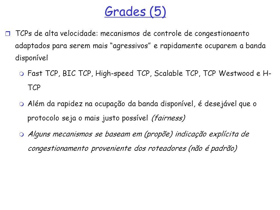 Grades (5) TCPs de alta velocidade: mecanismos de controle de congestionaento adaptados para serem mais agressivos e rapidamente ocuparem a banda disp