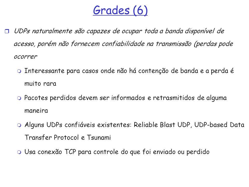 Grades (6) UDPs naturalmente são capazes de ocupar toda a banda disponível de acesso, porém não fornecem confiabilidade na transmissão (perdas pode oc