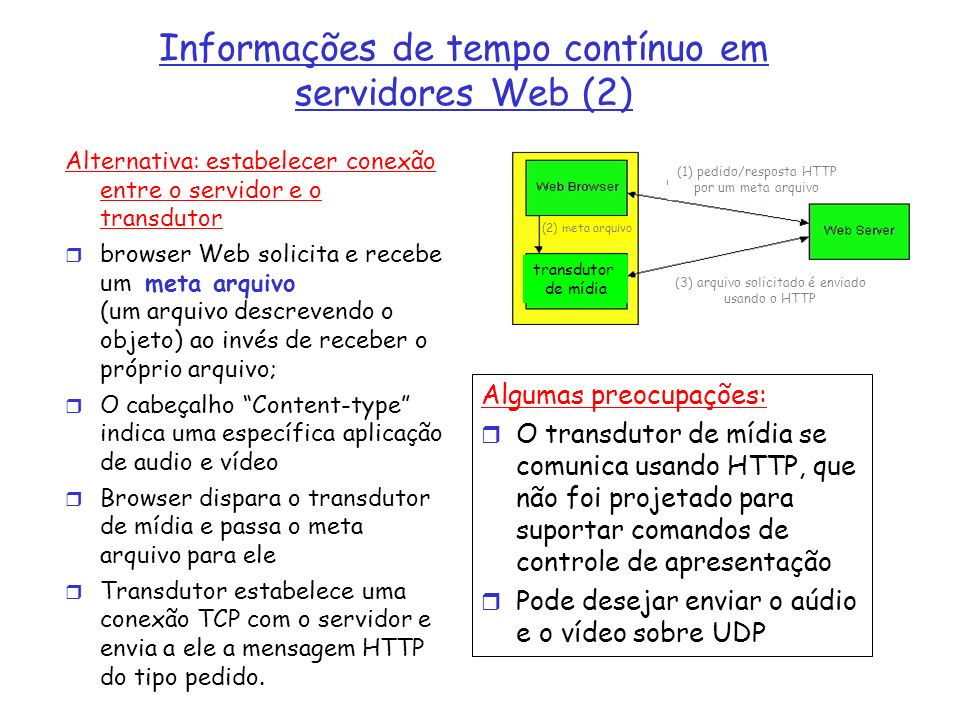 Obtendo o vídeo de um servidor dedicado Esta arquitetura permite o uso de outros protocolos (além do HTTP) entre o servidor e o transdutor de mídia Pode também usar UDP ao invés do TCP (1) HTTP pedido/resposta para o arquivo descritor da apresentação (2) arquivo descritor (3) arquivo de aúdio e vídeo pedido e enviado cliente servidores transdutor de mídia servidor de vídeo