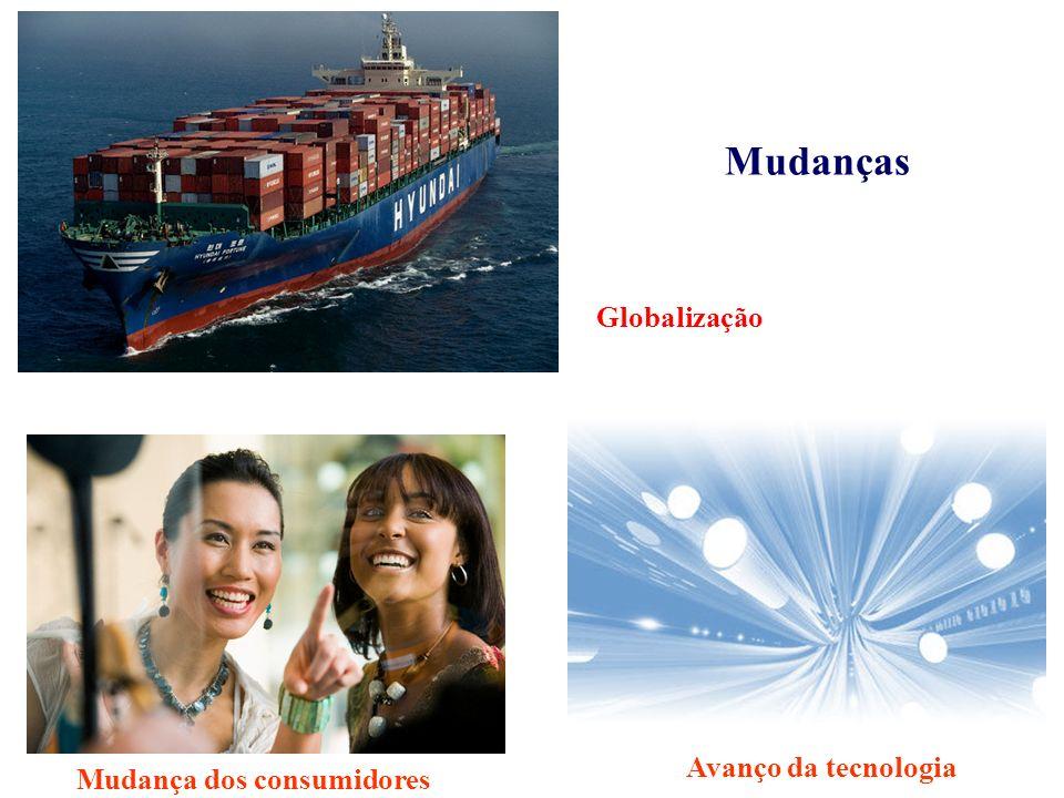Globalização Avanço da tecnologia Mudança dos consumidores Mudanças