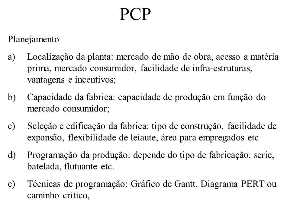 PCP Planejamento a)Localização da planta: mercado de mão de obra, acesso a matéria prima, mercado consumidor, facilidade de infra-estruturas, vantagen