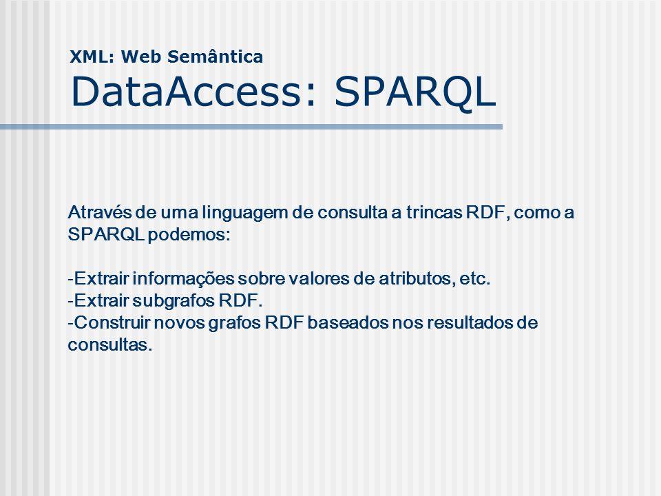 XML: Web Semântica DataAccess: SPARQL Através de uma linguagem de consulta a trincas RDF, como a SPARQL podemos: -Extrair informações sobre valores de