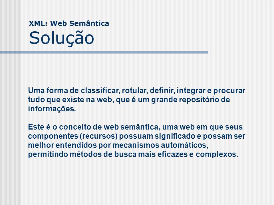 XML: Web Semântica Solução Uma forma de classificar, rotular, definir, integrar e procurar tudo que existe na web, que é um grande repositório de info