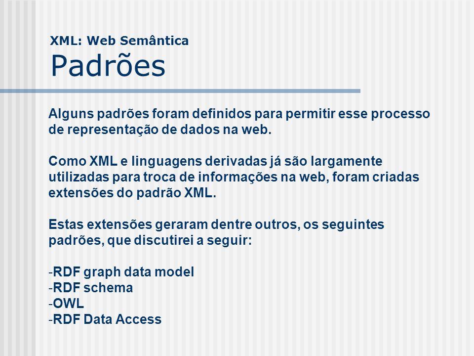 XML: Web Semântica RDF Graph Data Model Trinca RDF Sujeito Objeto Predicado Uma trinca RDF é a forma de representação de recursos e seus atibutos no modelo RDF.