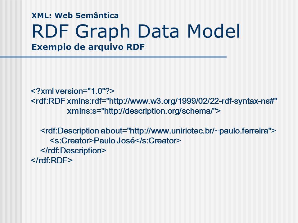 XML: Web Semântica RDF Schema O RDF Schema é uma linguagem de descrição de vocabulários.