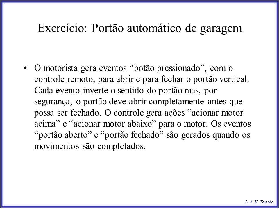© A. K. Tanaka Exercício: Portão automático de garagem O motorista gera eventos botão pressionado, com o controle remoto, para abrir e para fechar o p