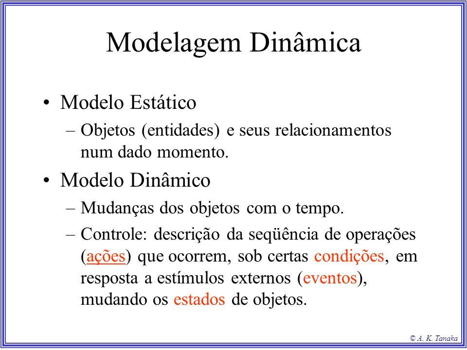 © A. K. Tanaka Modelagem Dinâmica Modelo Estático –Objetos (entidades) e seus relacionamentos num dado momento. Modelo Dinâmico –Mudanças dos objetos