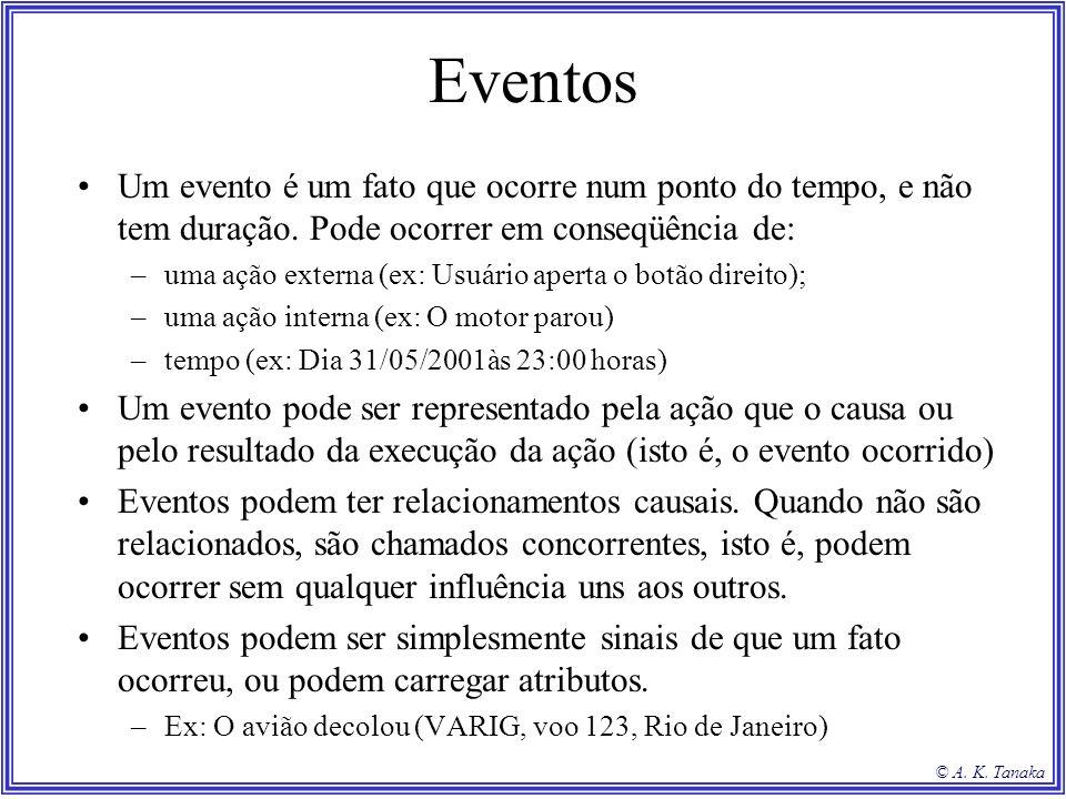 © A. K. Tanaka Eventos Um evento é um fato que ocorre num ponto do tempo, e não tem duração. Pode ocorrer em conseqüência de: –uma ação externa (ex: U