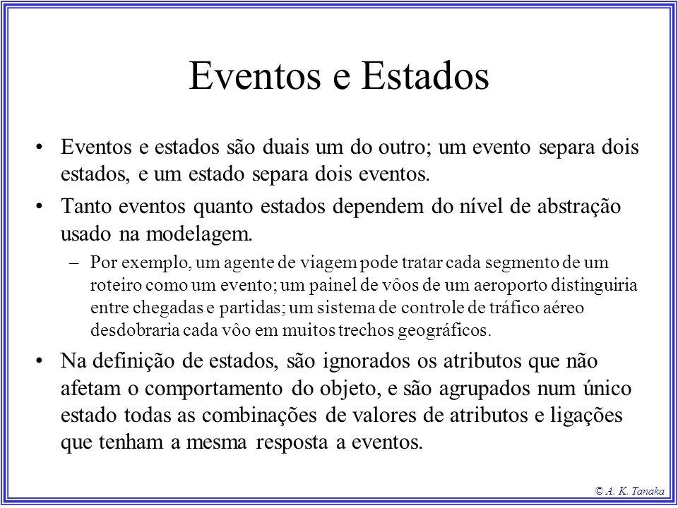 © A. K. Tanaka Eventos e Estados Eventos e estados são duais um do outro; um evento separa dois estados, e um estado separa dois eventos. Tanto evento