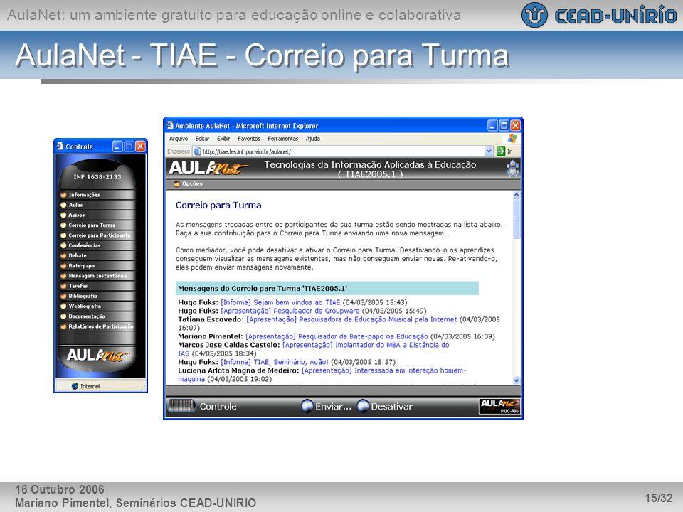 AulaNet: um ambiente gratuito para educação online e colaborativa Mariano Pimentel, Seminários CEAD-UNIRIO 15/32 16 Outubro 2006 AulaNet - TIAE - Corr