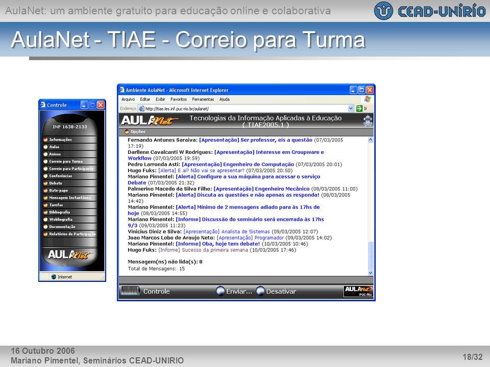 AulaNet: um ambiente gratuito para educação online e colaborativa Mariano Pimentel, Seminários CEAD-UNIRIO 18/32 16 Outubro 2006 AulaNet - TIAE - Corr