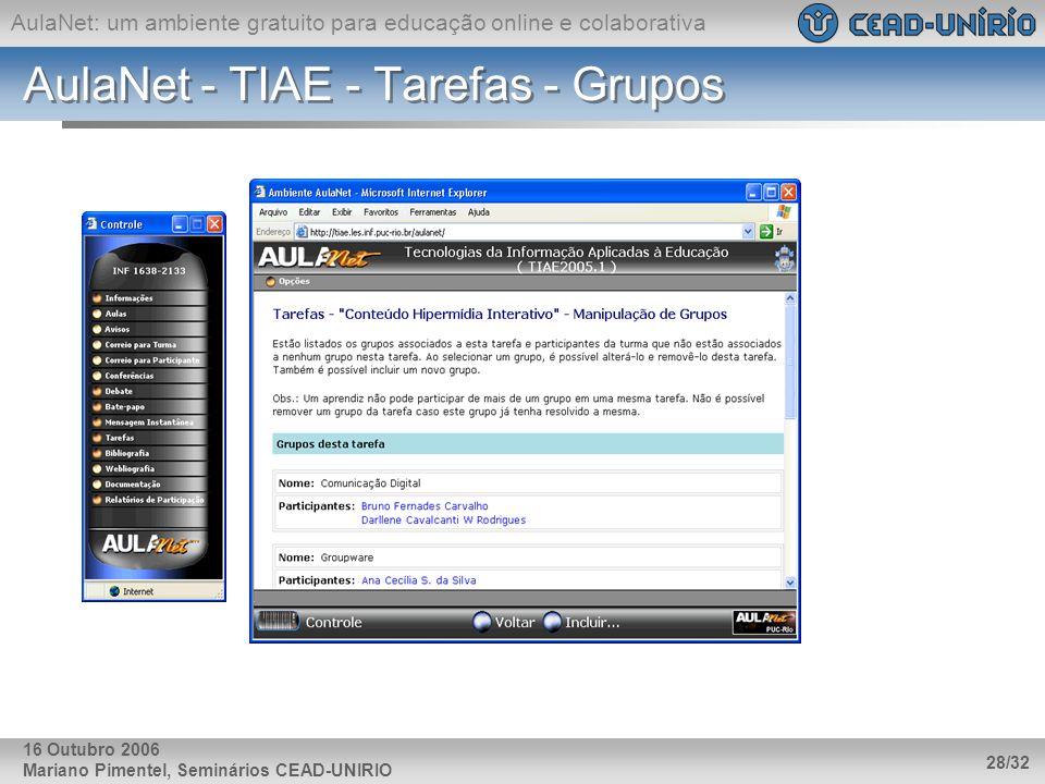 AulaNet: um ambiente gratuito para educação online e colaborativa Mariano Pimentel, Seminários CEAD-UNIRIO 28/32 16 Outubro 2006 AulaNet - TIAE - Tare
