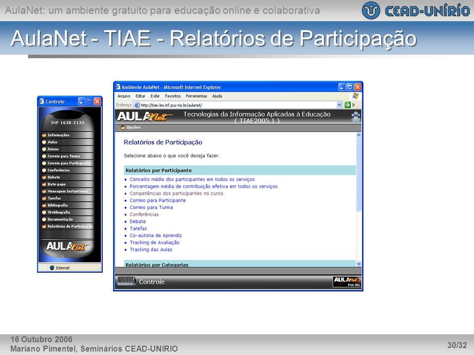 AulaNet: um ambiente gratuito para educação online e colaborativa Mariano Pimentel, Seminários CEAD-UNIRIO 30/32 16 Outubro 2006 AulaNet - TIAE - Rela