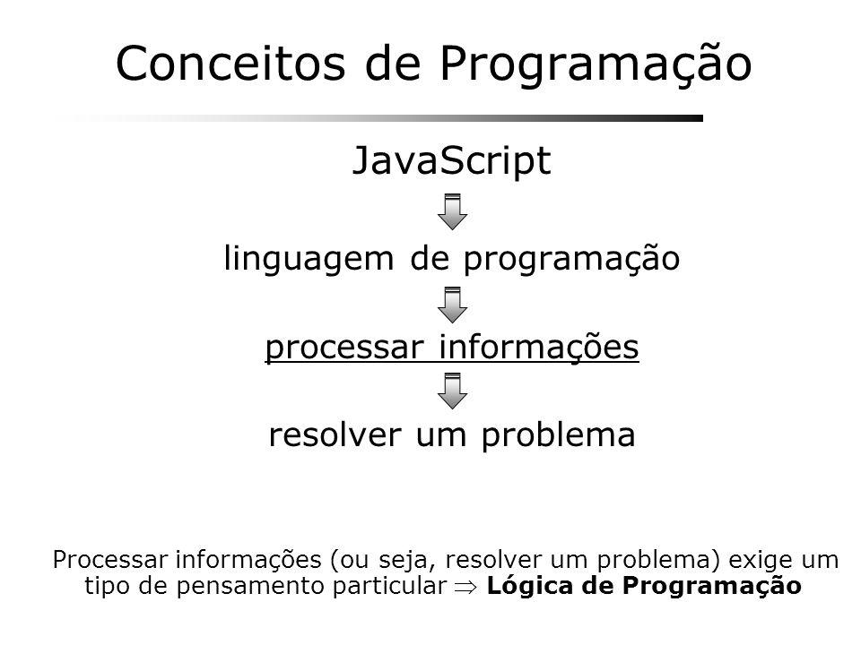 Conceitos de Programação JavaScript linguagem de programação processar informações resolver um problema Processar informações (ou seja, resolver um pr