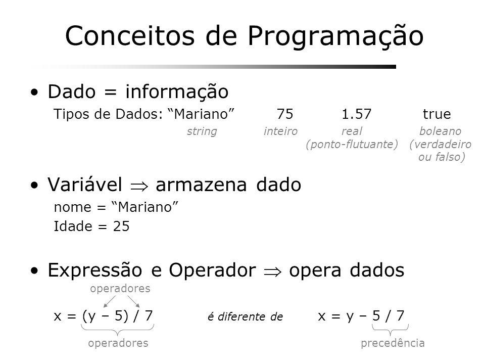 Conceitos de Programação Dado = informação Tipos de Dados: Mariano 75 1.57 true Variável armazena dado nome = Mariano Idade = 25 Expressão e Operador