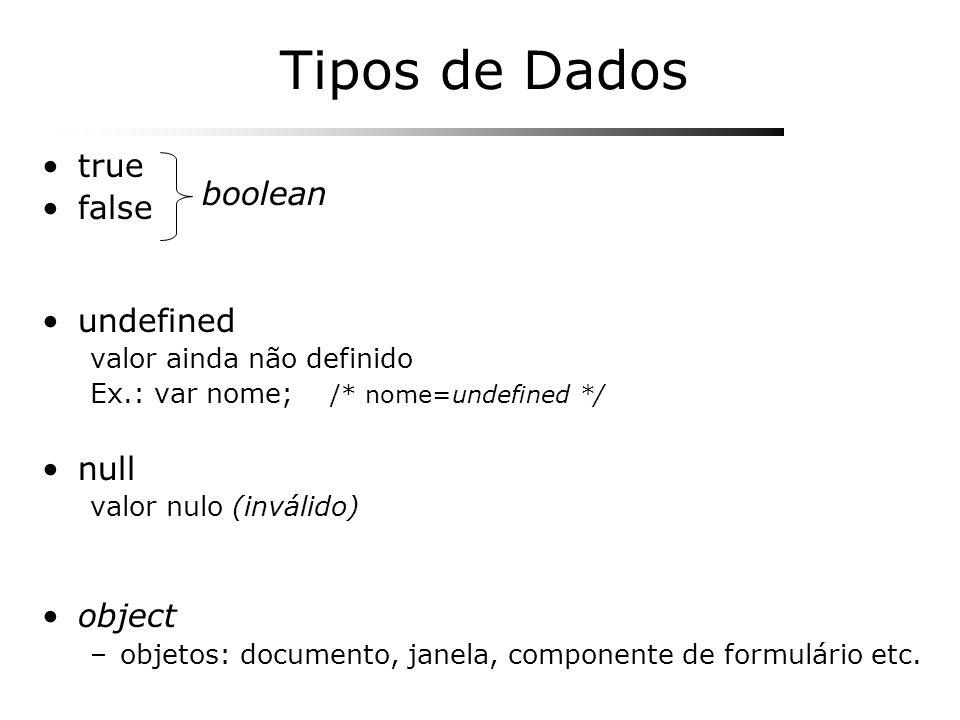 Tipos de Dados true false undefined valor ainda não definido Ex.: var nome; /* nome=undefined */ null valor nulo (inválido) object –objetos: documento