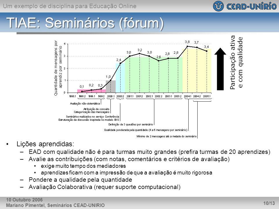Um exemplo de disciplina para Educação Online Mariano Pimentel, Seminários CEAD-UNIRIO 10/13 10 Outubro 2006 TIAE: Seminários (fórum) Lições aprendida
