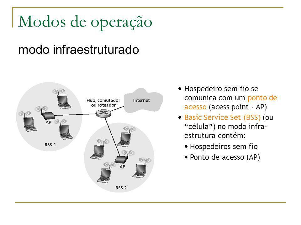 Modos de operação modo infraestruturado Hospedeiro sem fio se comunica com um ponto de acesso (acess point - AP) Basic Service Set (BSS) (ou célula) no modo infra- estrutura contém: Hospedeiros sem fio Ponto de acesso (AP)