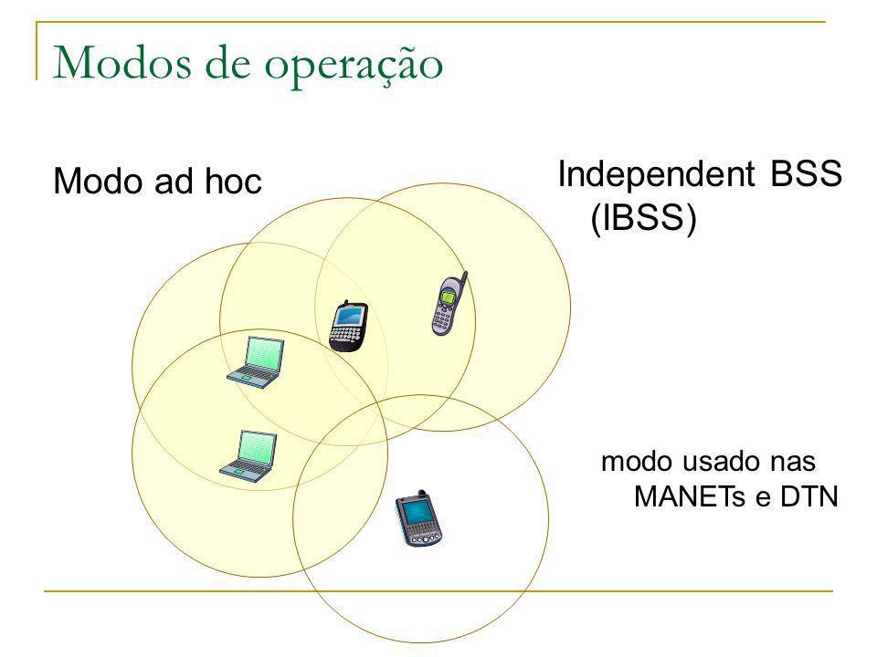 Modos de operação Modo ad hoc modo usado nas MANETs e DTN Independent BSS (IBSS)