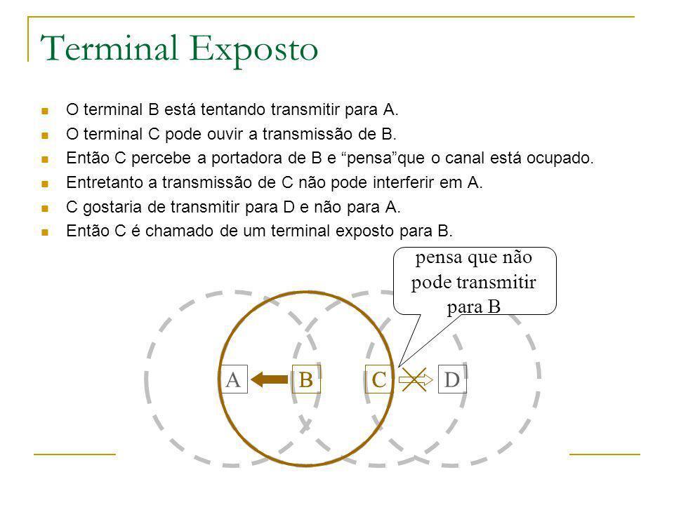 Terminal Exposto O terminal B está tentando transmitir para A.