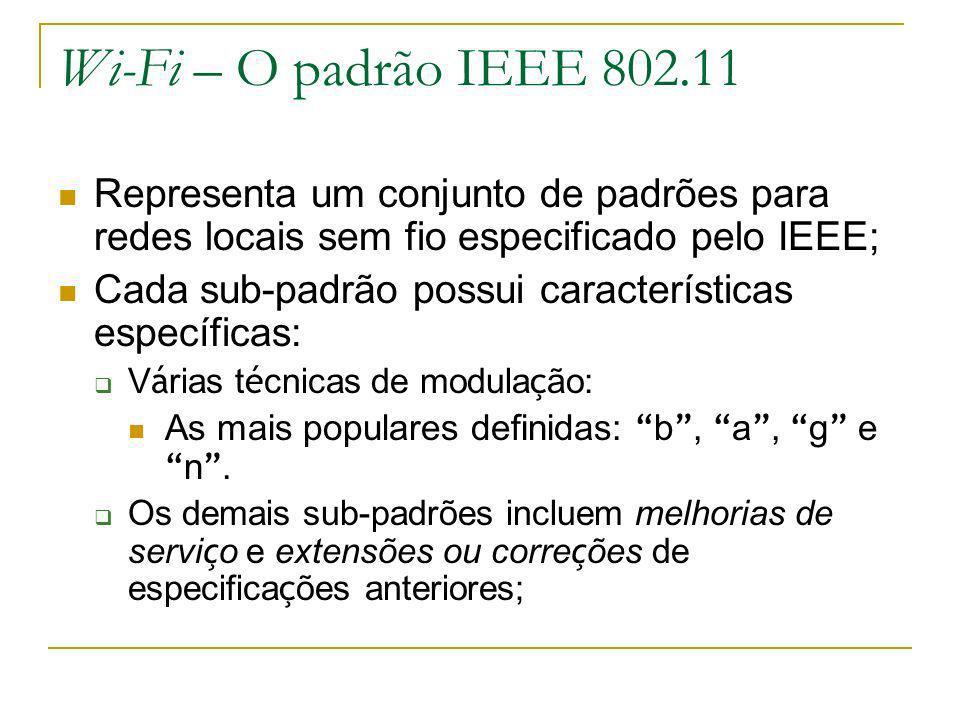 Wi-Fi – O padrão IEEE 802.11 Representa um conjunto de padrões para redes locais sem fio especificado pelo IEEE; Cada sub-padrão possui características específicas: V á rias t é cnicas de modula ç ão: As mais populares definidas: b, a, g e n.