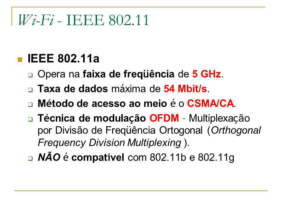 Wi-Fi - IEEE 802.11 IEEE 802.11a Opera na faixa de freq ü ência de 5 GHz.
