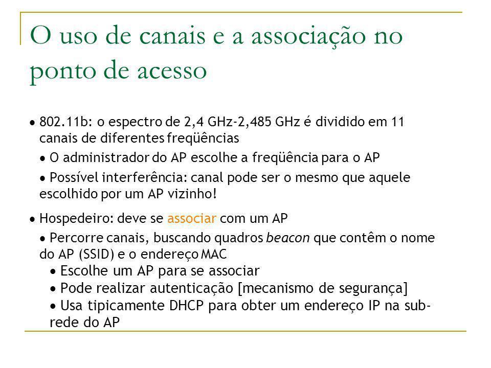 6 - 23 802.11b: o espectro de 2,4 GHz-2,485 GHz é dividido em 11 canais de diferentes freqüências O administrador do AP escolhe a freqüência para o AP Possível interferência: canal pode ser o mesmo que aquele escolhido por um AP vizinho.