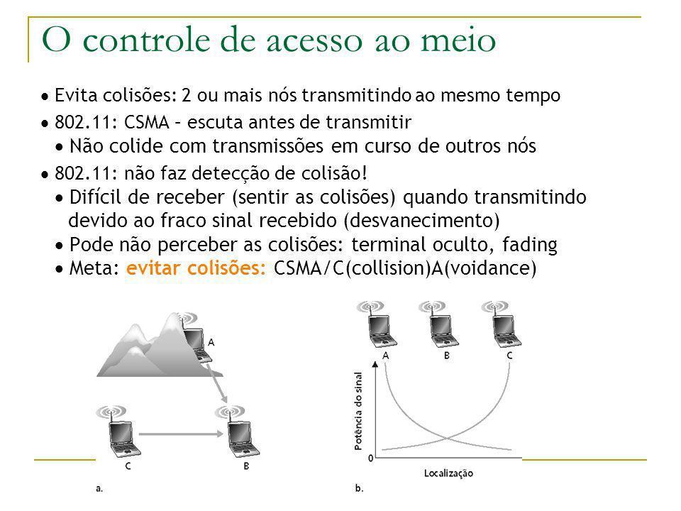 6 - 24 Evita colisões: 2 ou mais nós transmitindo ao mesmo tempo 802.11: CSMA – escuta antes de transmitir Não colide com transmissões em curso de outros nós 802.11: não faz detecção de colisão.